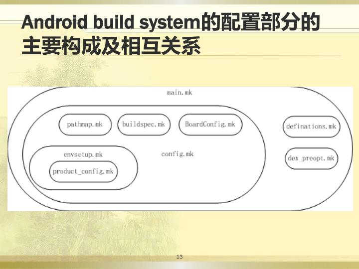 Android build system