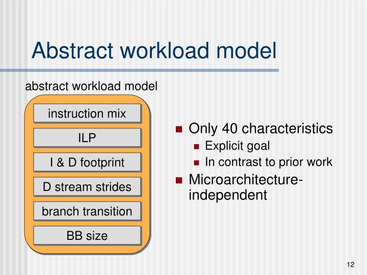 Abstract workload model