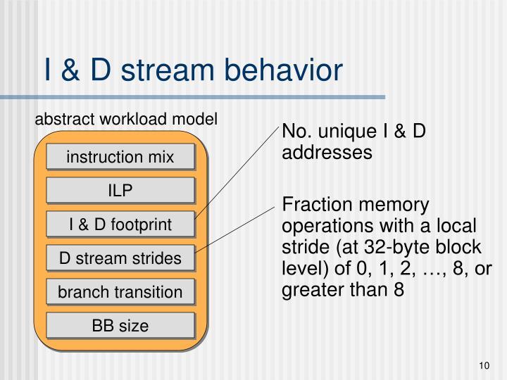 I & D stream behavior