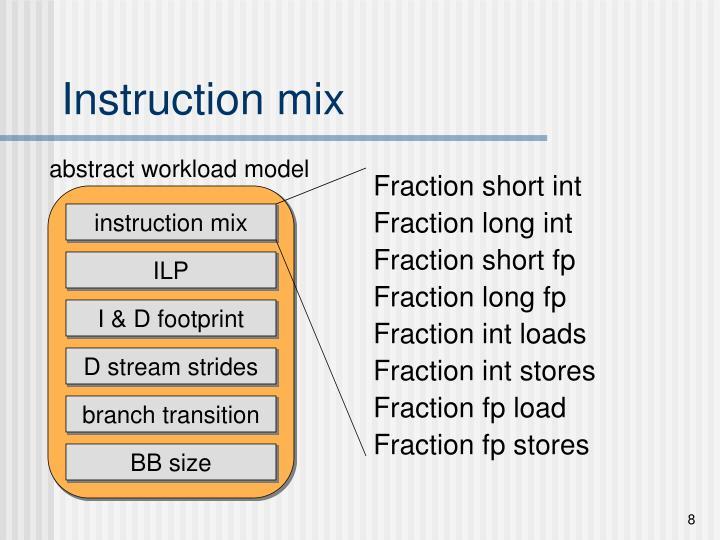 Instruction mix