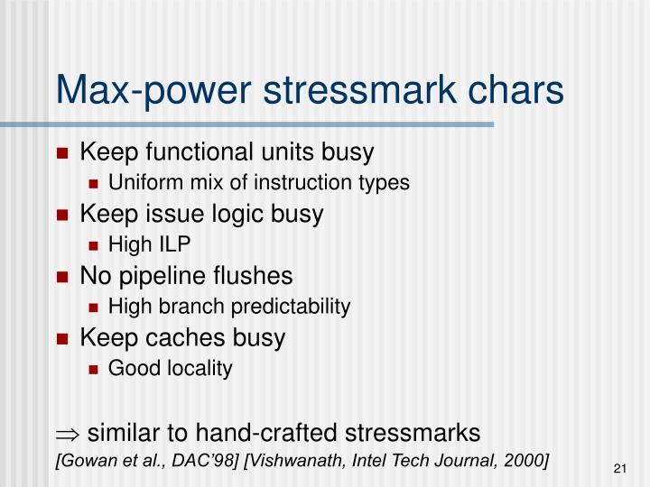 Max-power stressmark chars