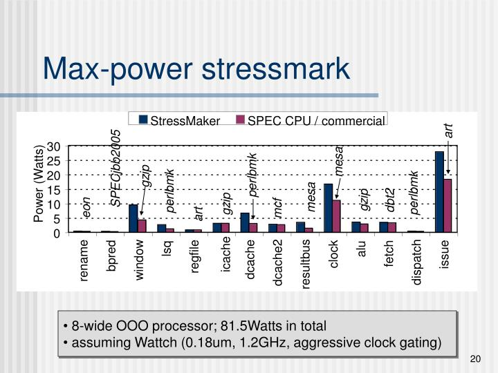 Max-power stressmark