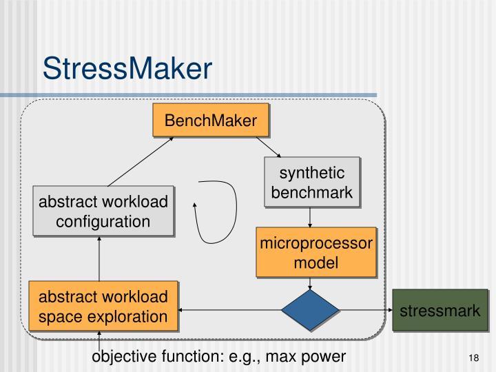 StressMaker
