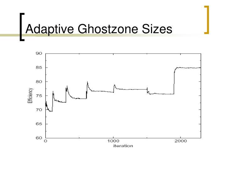 Adaptive Ghostzone Sizes
