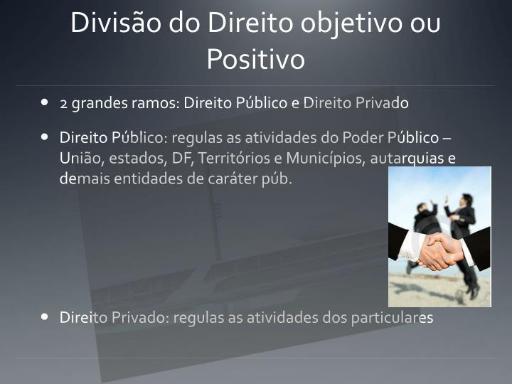 Divisão do Direito objetivo ou Positivo