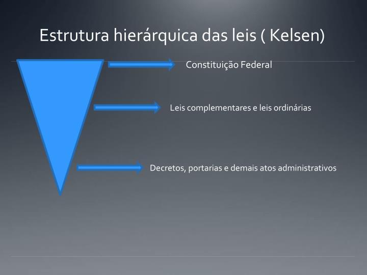 Estrutura hierárquica das leis ( Kelsen)