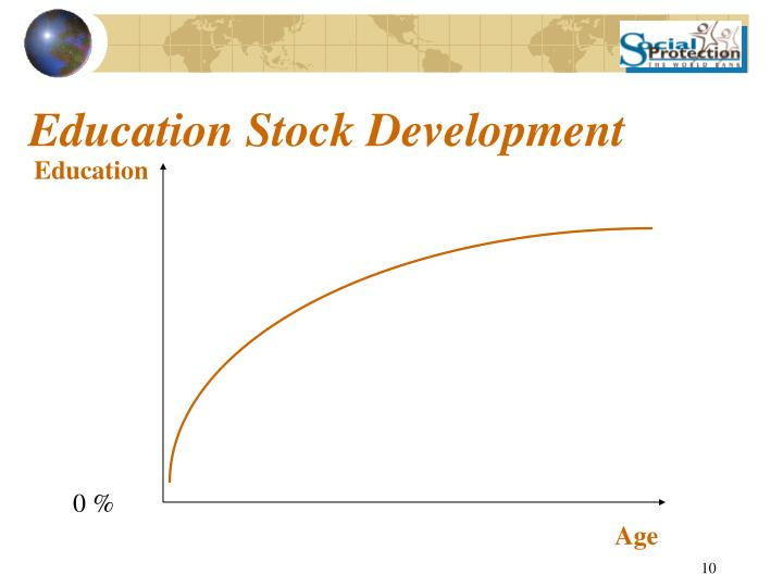 Education Stock Development