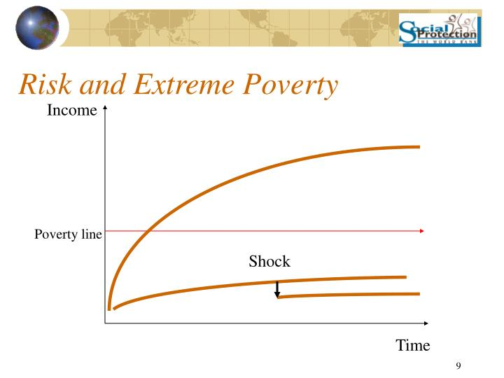 Risk and Extreme Poverty