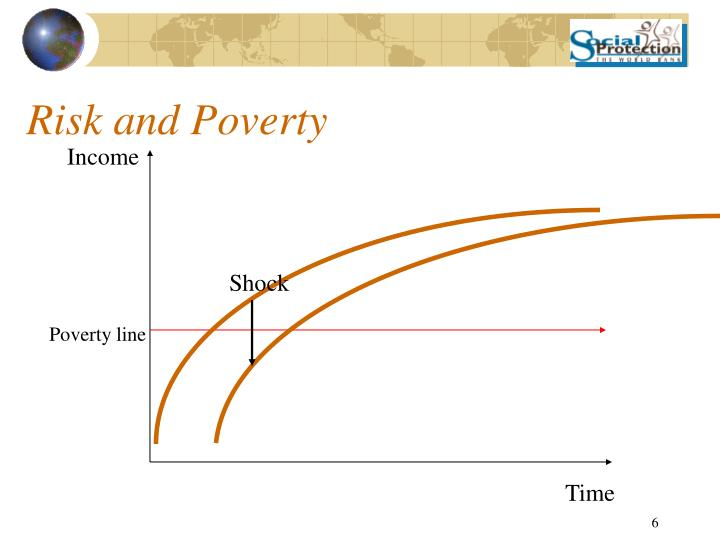 Risk and Poverty