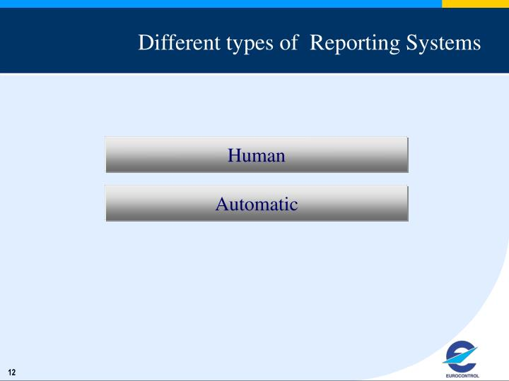 Different types of  Reporting Systems