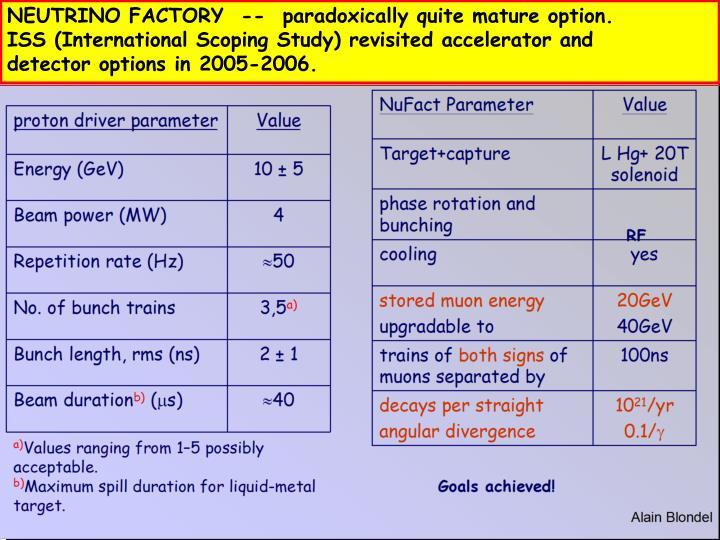 NEUTRINO FACTORY  --
