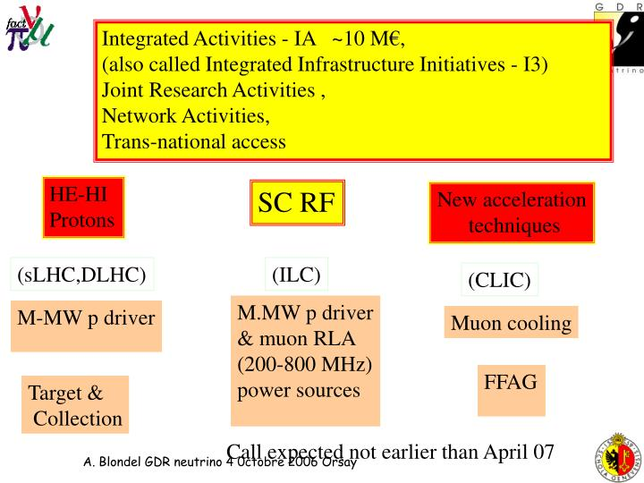 Integrated Activities - IA   ~10 M€,