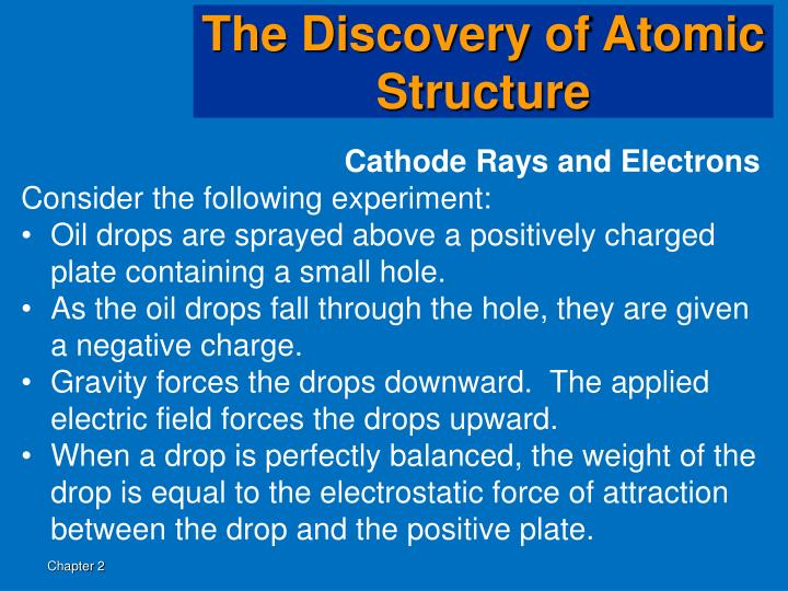 The Discovery of Atomic Structure