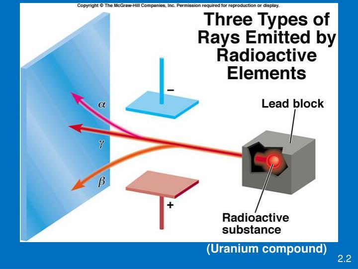 (Uranium compound)