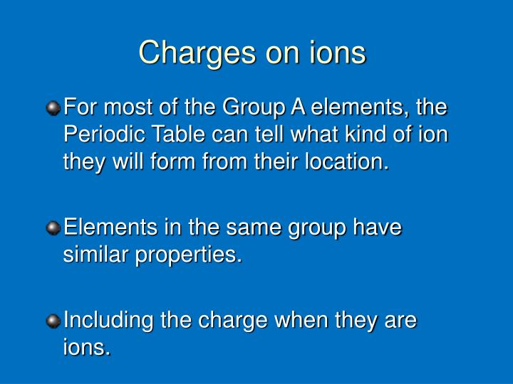 Charges on ions