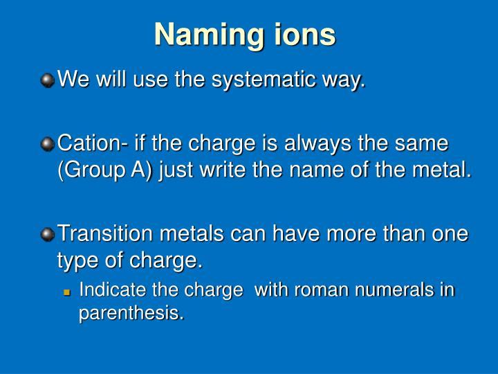 Naming ions