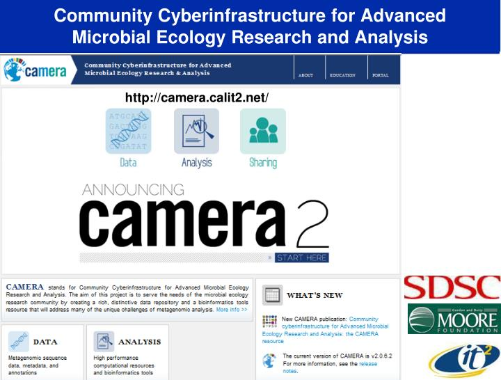 Community Cyberinfrastructure for Advanced