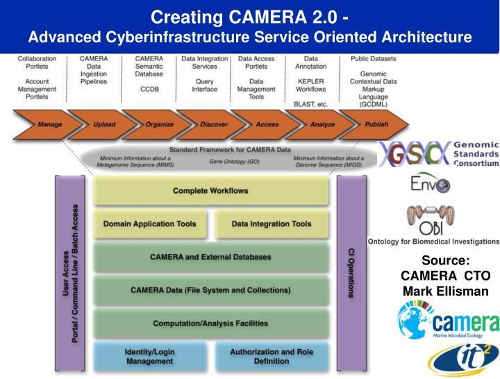 Creating CAMERA 2.0 -