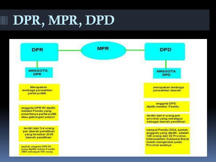 DPR, MPR, DPD