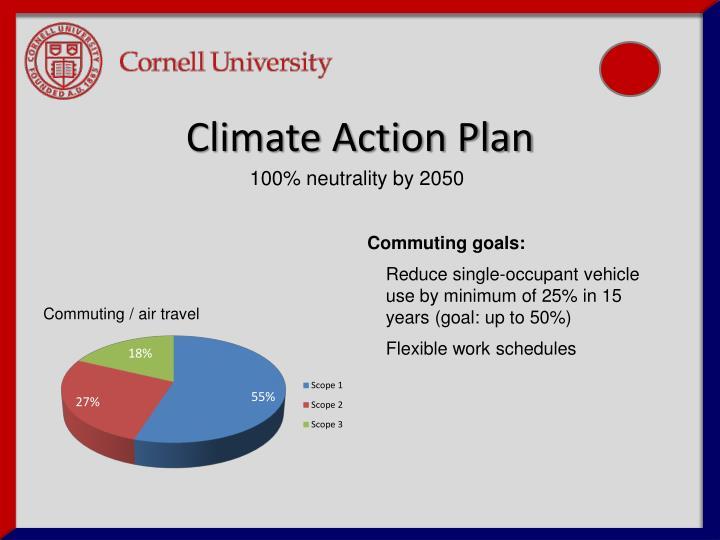 100% neutrality by 2050