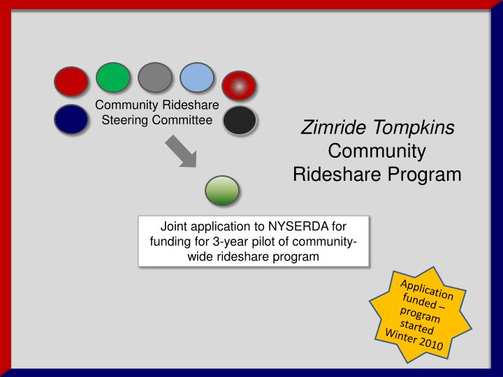 Community Rideshare Steering Committee