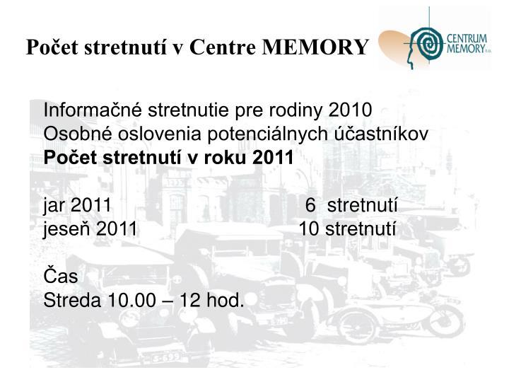 Počet stretnutí v Centre MEMORY