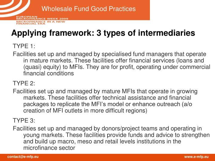 Applying framework: 3 types of intermediaries