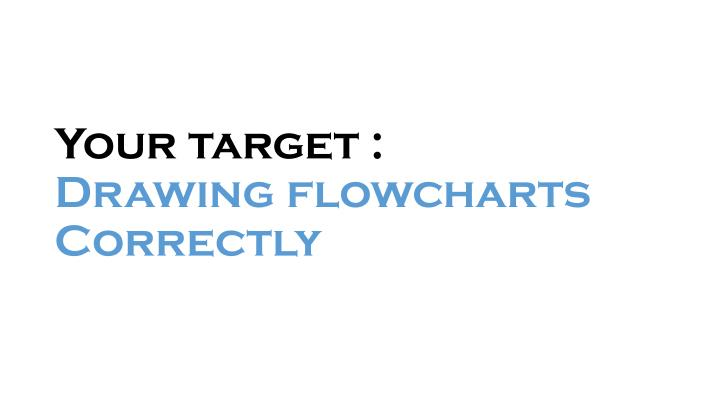 Your target :