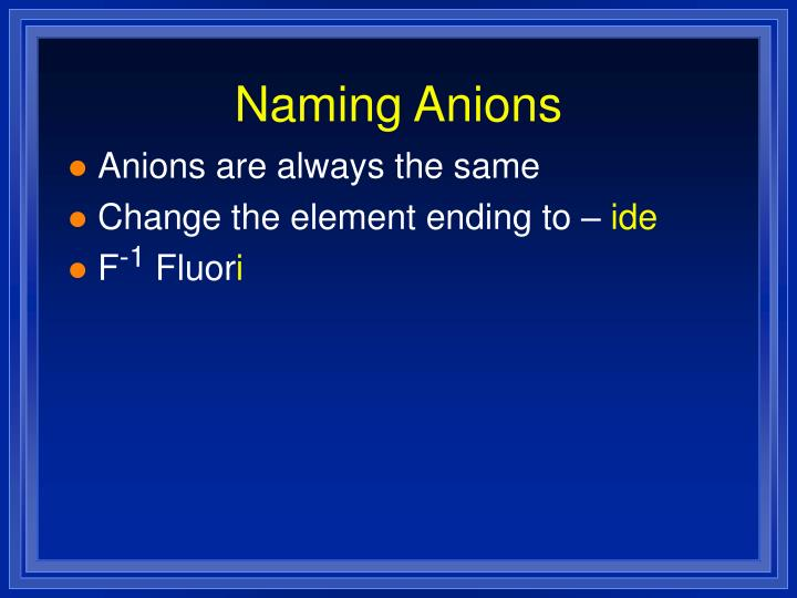 Naming Anions
