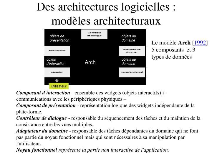 Des architectures logicielles :
