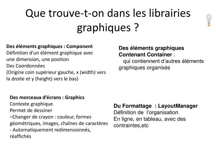 Que trouve-t-on dans les librairies graphiques ?