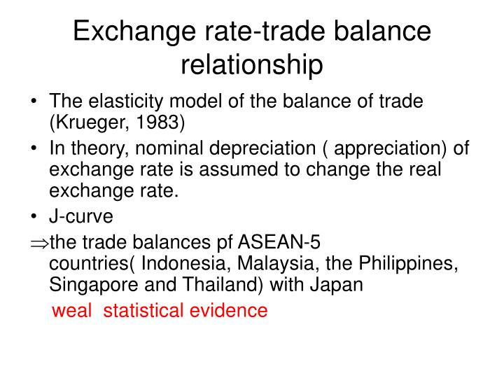 Exchange rate-trade balance relationship