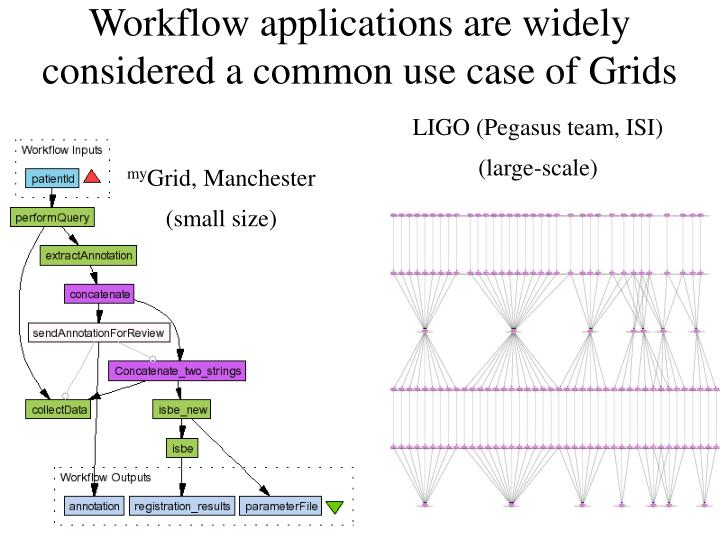 Workflow applications are widely considered a common use case of grids