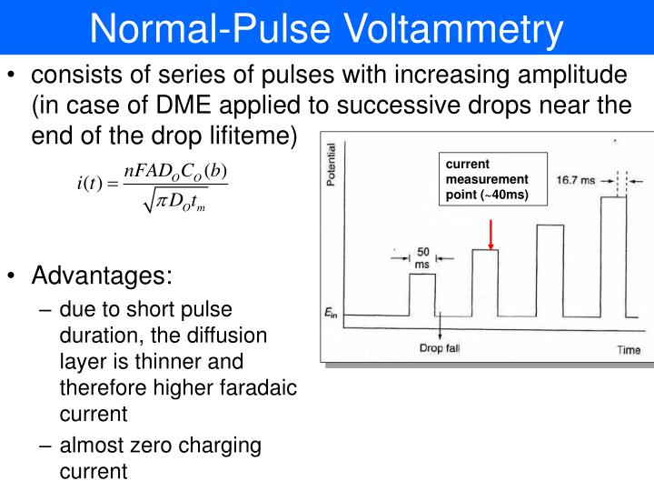 Normal-Pulse Voltammetry