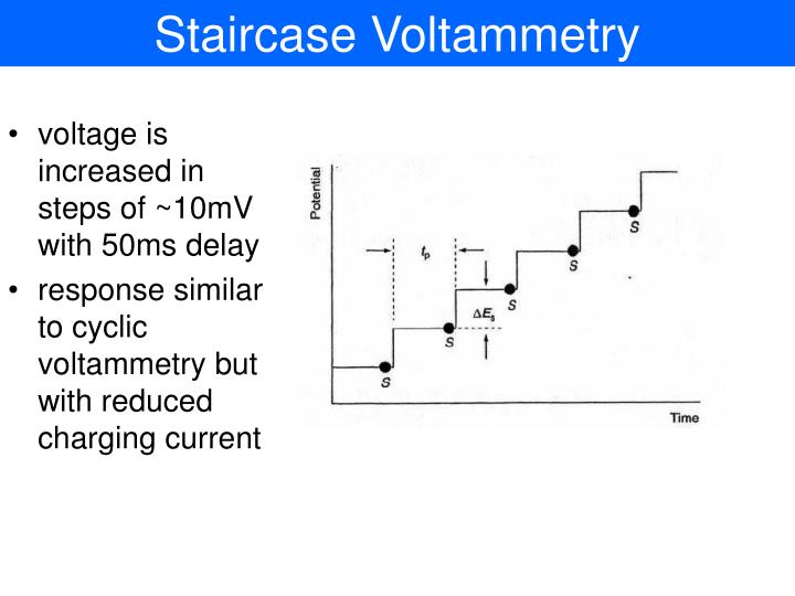 Staircase Voltammetry