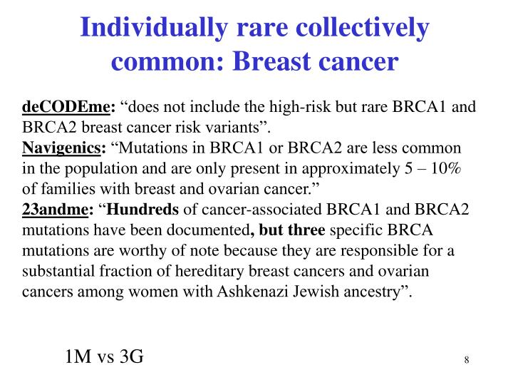 Individually rare collectively common: Breast cancer