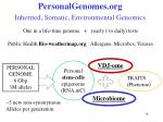 personalgenomes org inherited somatic environmental genomics