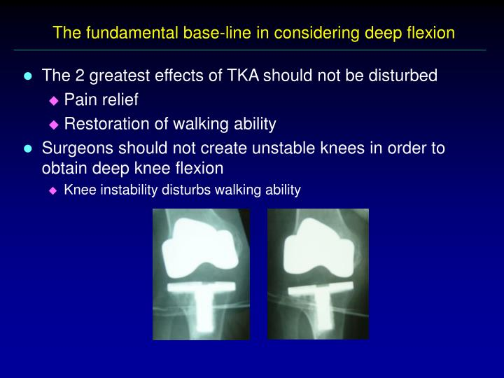 The fundamental base-line in considering deep flexion
