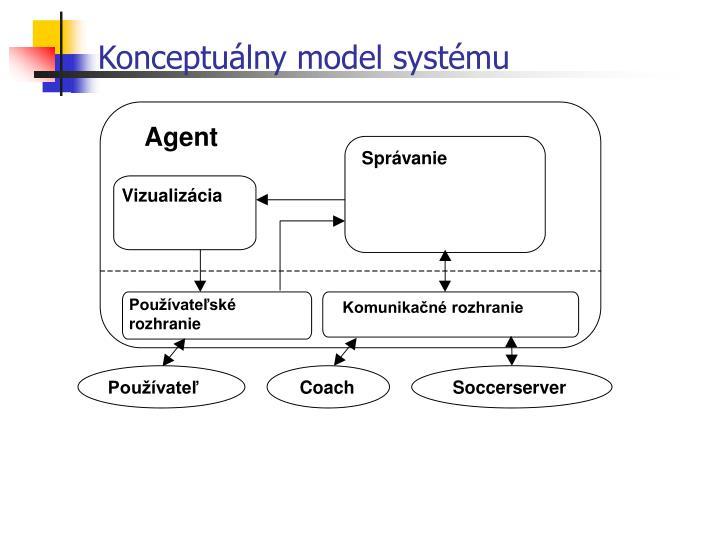 Konceptuálny model systému