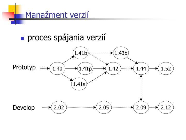 Manažment verzií