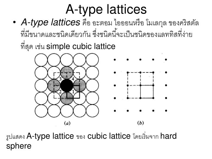 A-type lattices