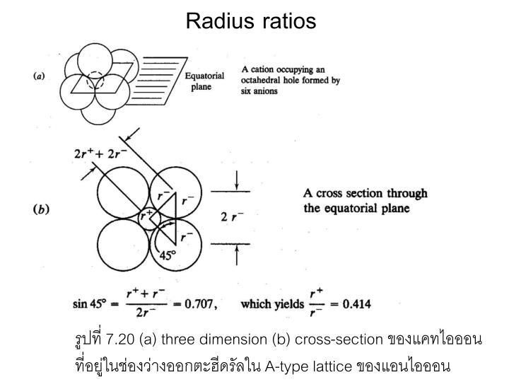 Radius ratios