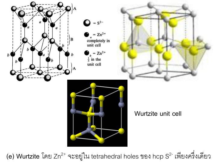 Wurtzite unit cell