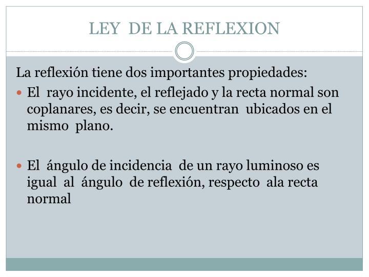 LEY  DE LA REFLEXION