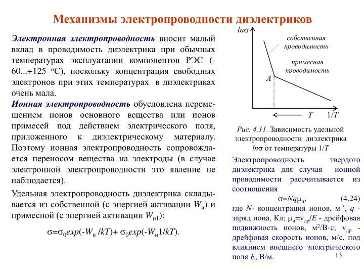 Механизмы электропроводности диэлектриков