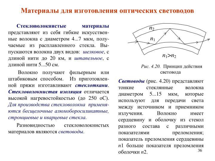 Материалы для изготовления оптических световодов