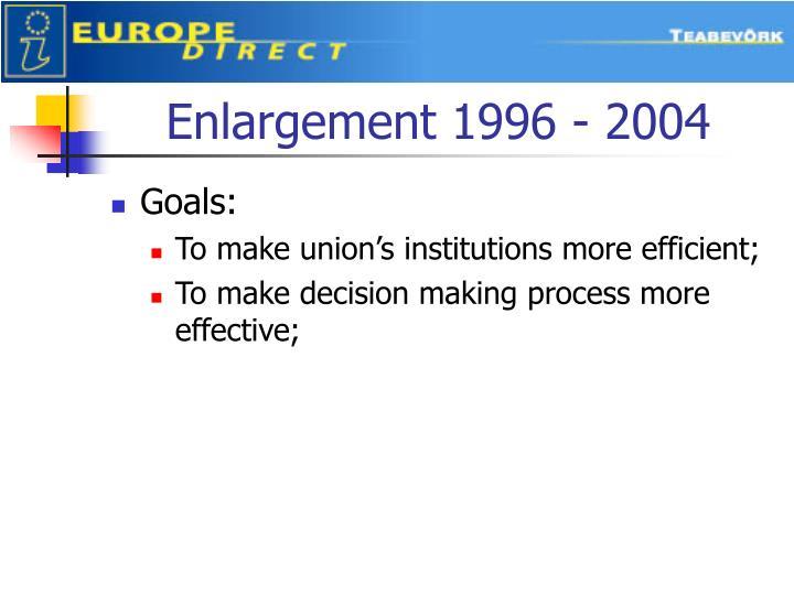 Enlargement 1996 - 2004