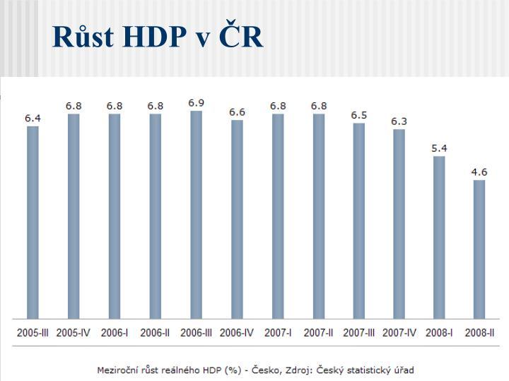 Růst HDP v ČR