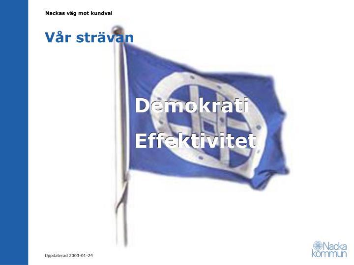 Demokrati