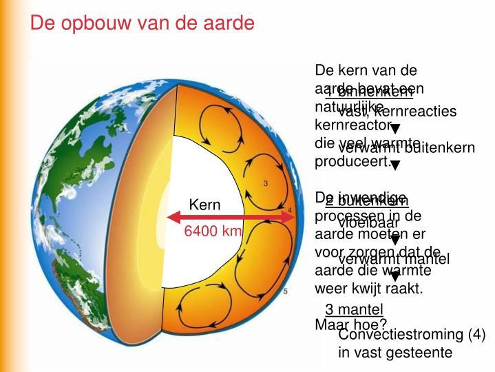 De opbouw van de aarde
